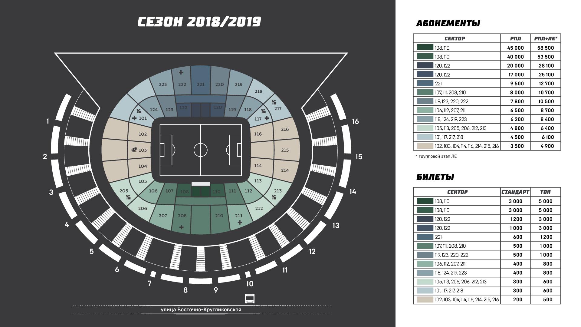 Схема стадиона ФК Краснодар с ценами